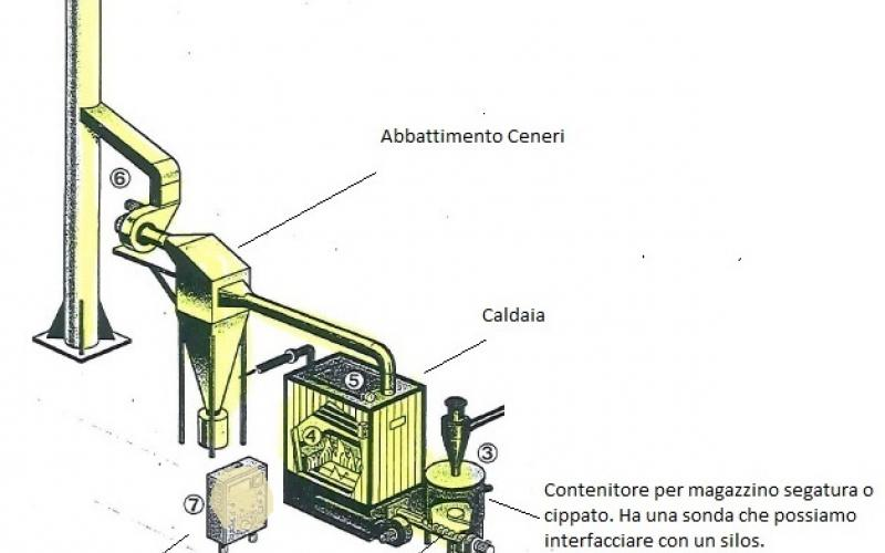 : FERROLI_CU17/01_Caldaie a Legna