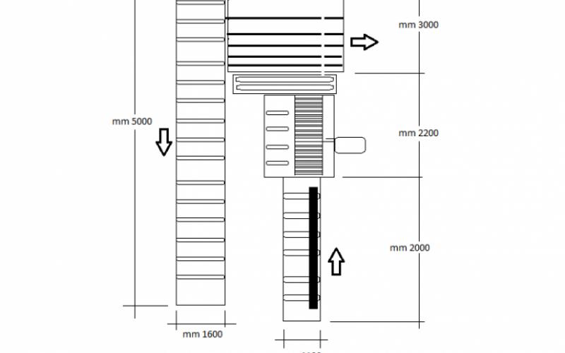 : nn_MC18/12_Meccanizzazioni